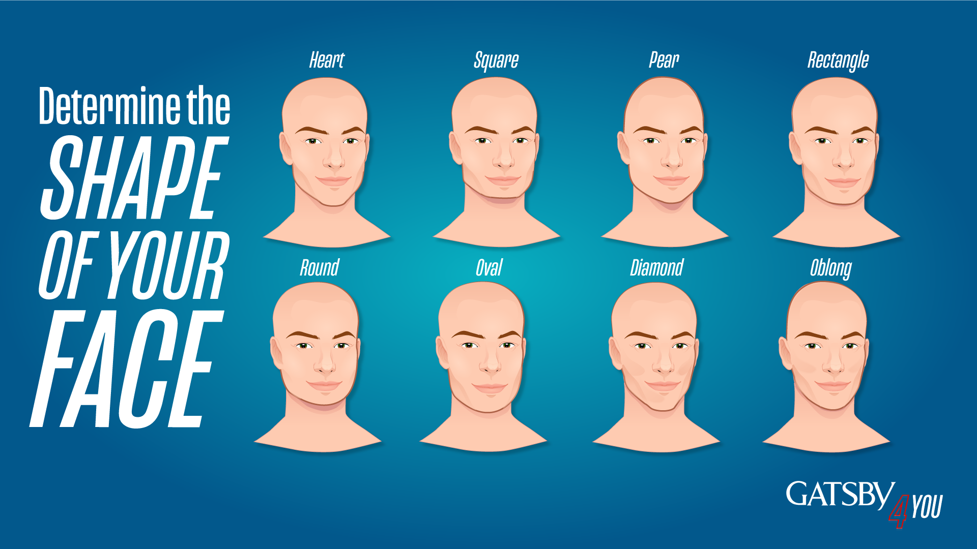 Determine the Shape of your Face
